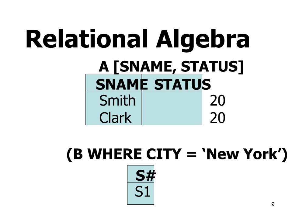 Relational Algebra A [SNAME, STATUS] SNAME STATUS Smith 20 Clark 20